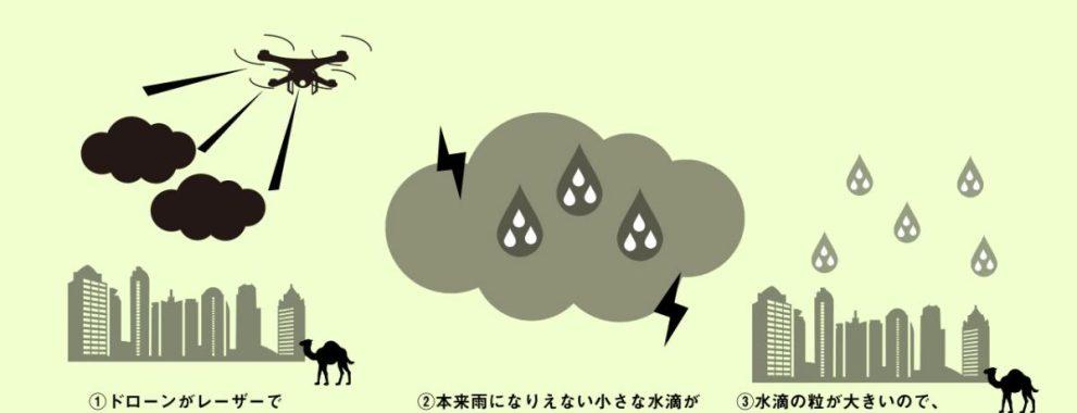 ドローンで雨を降らせる仕組み
